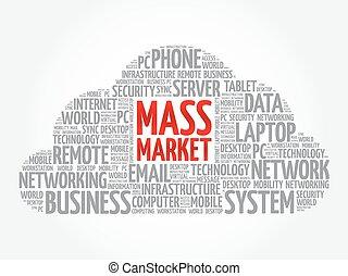 λειτουργία , αγορά , λέξη , σύνεφο