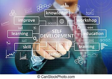 λόγια , motivational , εαυτόs , αναφέρω , γενική ιδέα , ανάπτυξη