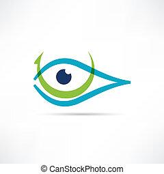 μάτι , εικόνα