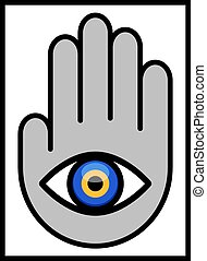 μάτι , κακό , χέρι