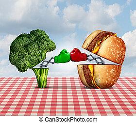 μάχη , δίαιτα