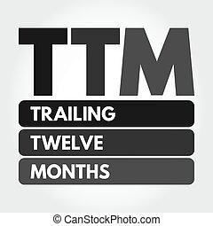 μήνες , ttm, γενική ιδέα , ακολουθώ ίχνη , δώδεκα , ακρώνυμο , -