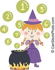 μαγειρεύω , μάγισσα , παιδί , αριθμοί , κορίτσι , αφρίζω , εικόνα