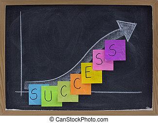 μαυροπίνακας , γενική ιδέα , ανάπτυξη , ή , επιτυχία