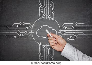 μαυροπίνακας , γενική ιδέα , σύνεφο , χρήση υπολογιστή