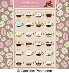 μενού , καφέ αναθέτω , infographics
