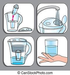 μεταχειρισμένος , θέτω , filter-jugs, απεικόνιση