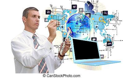 μηχανική , ηλεκτρονικός εγκέφαλος τεχνική ορολογία