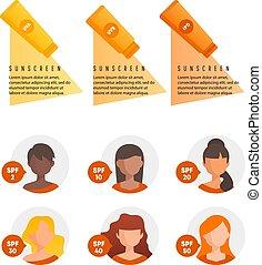 μικροβιοφορέας , προστασία , ήλιοs , infographic., skin., infographic, μεταχείρηση , γδέρνω , εγκαύματα από τον ήλιο , κορίτσι , στοιχεία , safety.