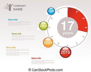 μικροβιοφορέας , φόρμα , εταιρεία , infographic, timeline.