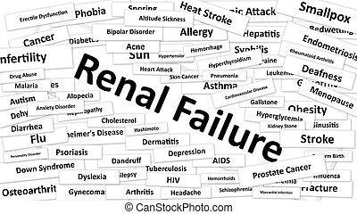 νεφρικός , αποτυχία