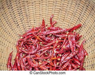 ξερή κόκκινη πιπεριά βάζω πιπέρι , αόρ. του dry , καλαθοσφαίριση , αριστερός εξυφαίνω