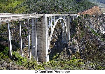 ορμίσκος , bixby γέφυρα