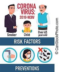 παράγοντες , coronavirus, ριψοκινδυνεύω , κινέζα , πρόληψη
