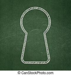 πληροφορία , concept:, κλειδαρότρυπα , επάνω , chalkboard , φόντο