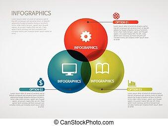 πληροφορίες , διάγραμμα , venn, - , graphics