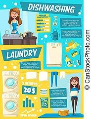 πλύση , μπουγάδα , υπηρεσία , μικροβιοφορέας , πιάτο , σπίτι