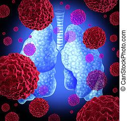 πνεύμονας καρκίνος