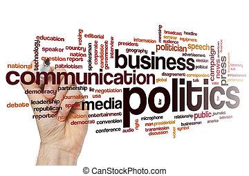 πολιτική , λέξη , σύνεφο