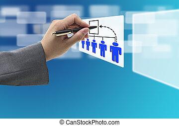 προϊστάμενος υπαλλήλων , δουλειά , προώθηση