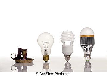 πρόοδοσ, εξέλιξη , φωτισμός