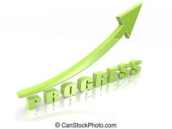 πρόοδοσ, εξέλιξη