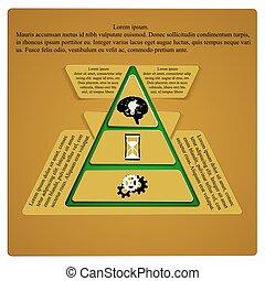 πυραμίδα , επιχείρηση