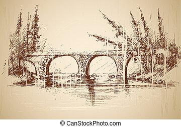 πόδια γέφυρα , πάρκο