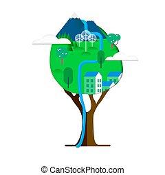 πόλη , προσοχή , δέντρο , πράσινο , περιβάλλον , γενική ιδέα