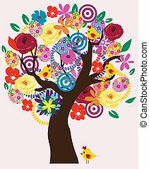 πόσχα , δέντρο