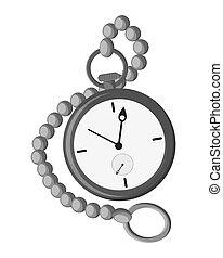 ρολόι τσέπης , εικόνα