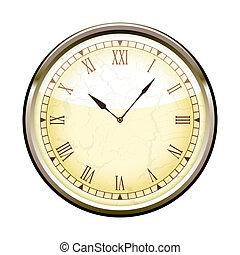 ρωμαϊκός , ρολόι