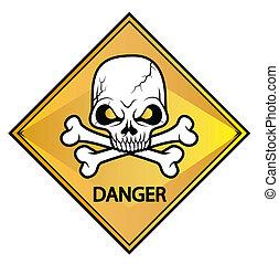 σήμα , κρανίο , κίνδυνοs