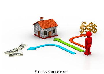 σπίτι , αγοράζω , πώληση , ή