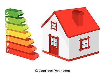 σπίτι , ενέργεια , ικανότητα , εκτίμηση