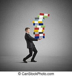 σταδιοδρομία , γενική ιδέα , σκληρά