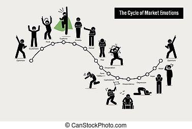 στοκ , emotions., αγορά , κάνω ποδήλατο