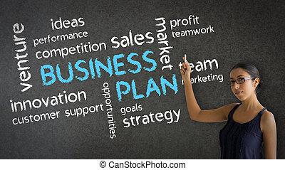 σχέδιο , επιχείρηση