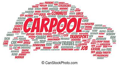σχήμα , carpool , λέξη , σύνεφο