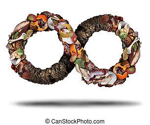 σύμβολο , composting