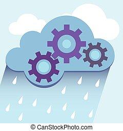 σύνεφο , ταχύτητες , βροχή