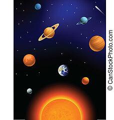 σύστημα , ηλιακός