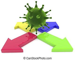 τέσσερα , μέσο , ιόs , βέλος