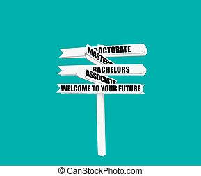 ταχυδρομώ , καλωσόρισμα , κολλέγιο , βαθμός , σήμα