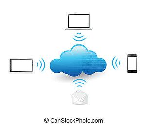 τεχνολογία , σύνεφο , σχεδιάζω , computing., εικόνα