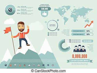 τεχνολογία , infographic, στοιχεία