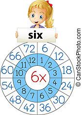 τραπέζι , φορές , αριθμόs , μαθηματικά , εις