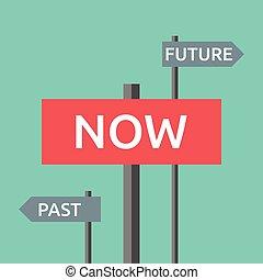 τώρα , παρελθών , μέλλον