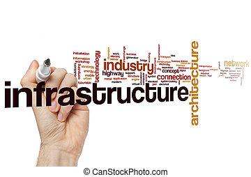 υποδομή , λέξη , σύνεφο