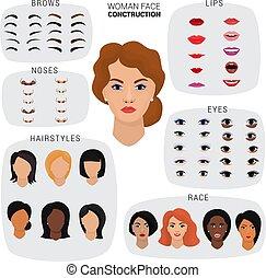 φρύδια , κτένισμα , μάτια , θέτω , του προσώπου , γυναίκα , δομή , δημιουργία , χαρακτήρας , απομονωμένος , εικόνα , ζεσεεδ , χείλια , στοιχεία , μικροβιοφορέας , μύτη , γυναίκα , κατασκευαστής , άσπρο , κεφάλι , avatar